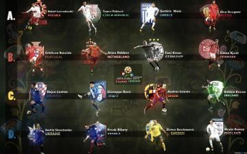 2012欧洲杯对阵图,高清壁纸图片,足球-好运图库